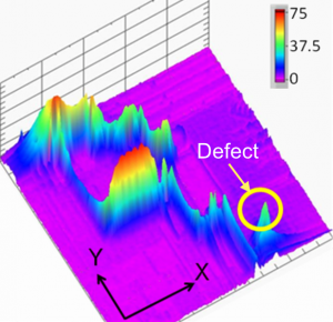 Thermal Profile of Defect